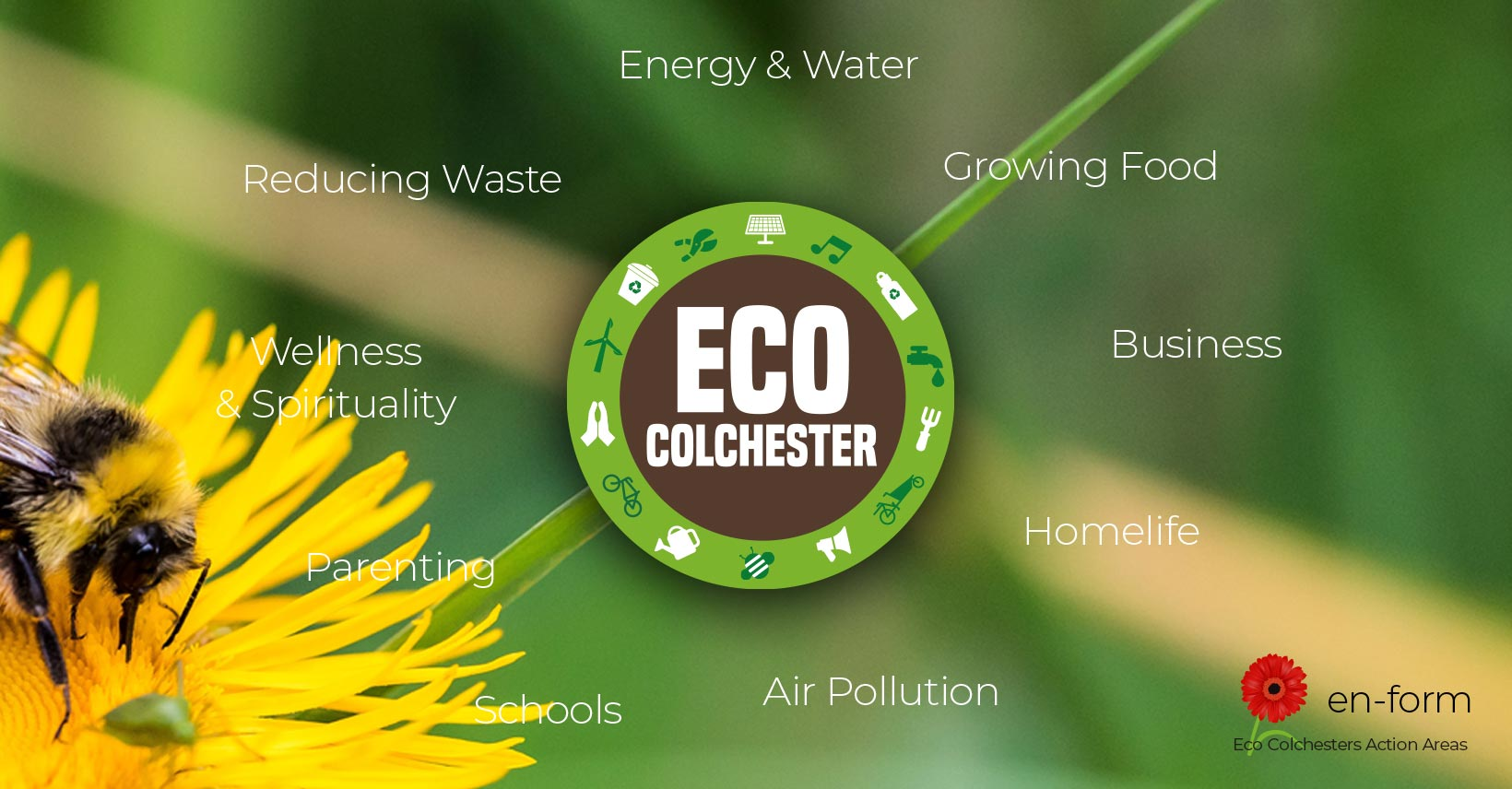 Eco Colchester Action Areas circle